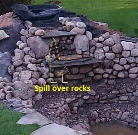 setting spillover rocks building a backyard waterfall pond